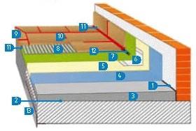 Balkonové systémy