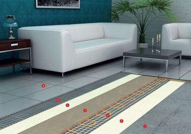 Podlahy pro podlahové vytápění