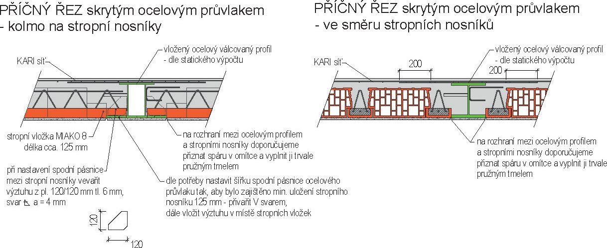 Praxe Pri Navrhu Trameckovych Stropnich Konstrukci Tzb Info