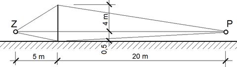 Obrázek 4: Schéma kpříkladu číslo1