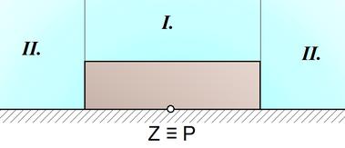 Obrázek 6: Schéma rozdělení volného prostoru kolem clony kpříkladu2