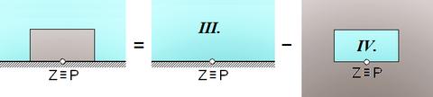 Obrázek 7: Schéma rozdělení volného prostoru kolem clony kpříkladu3