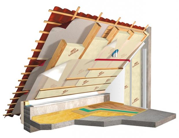 miner ln skeln izolace ursa pureone pro konstrukce. Black Bedroom Furniture Sets. Home Design Ideas